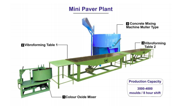 VIBROFORMING TABLES FOR PAVER PRODUCTION