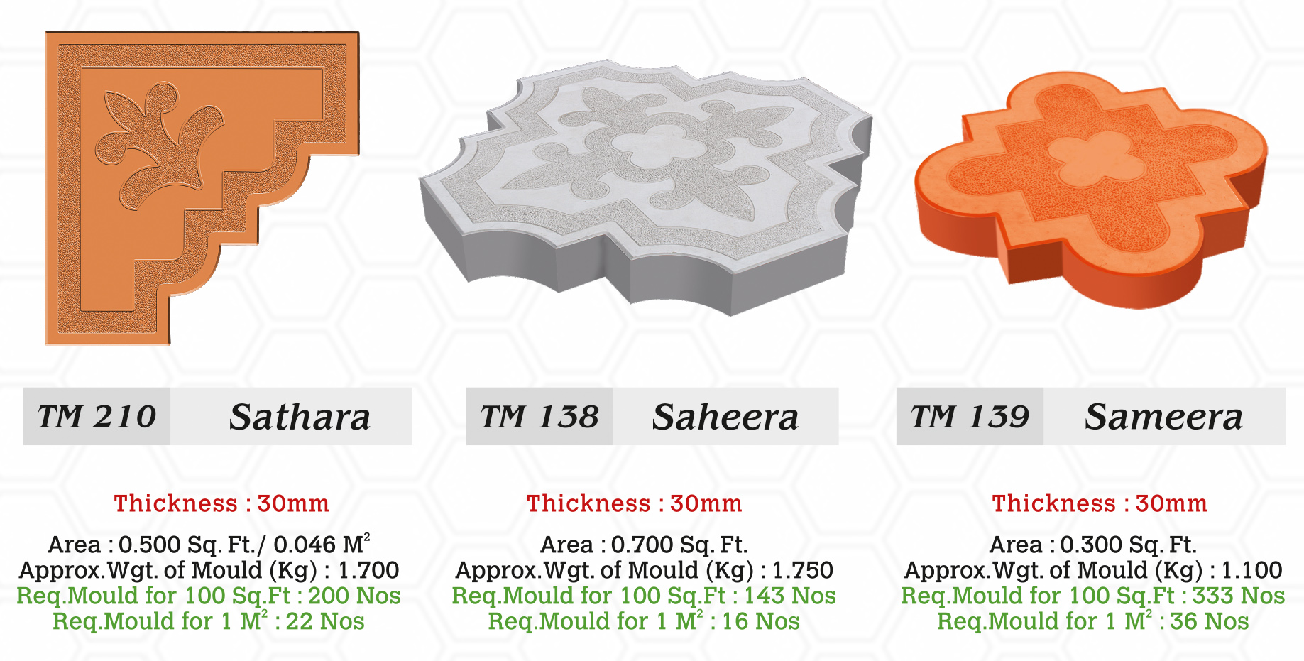3 SPECIFIC REASONS TO CHOOSE PVC FLOOR TILES