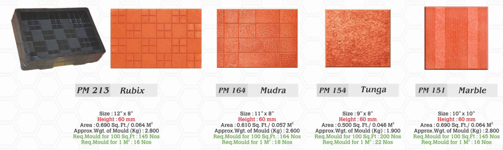Rubber Paver Moulding | Rubber Mould For Paver Block Manufacturers