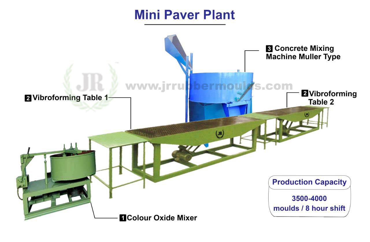 paver mould making machine